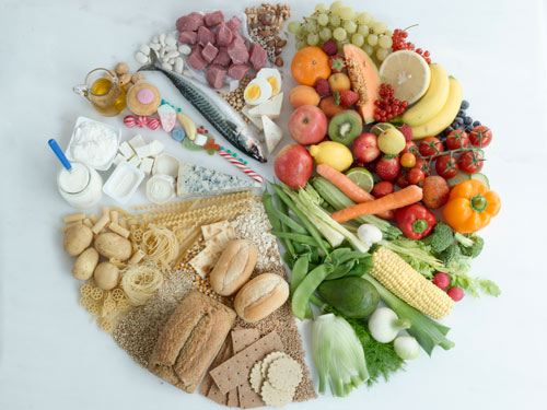 Eating A Healthy  Calorie Whole Food Diet