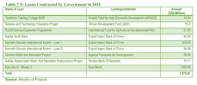 MOF Annual Report 2014 page 51